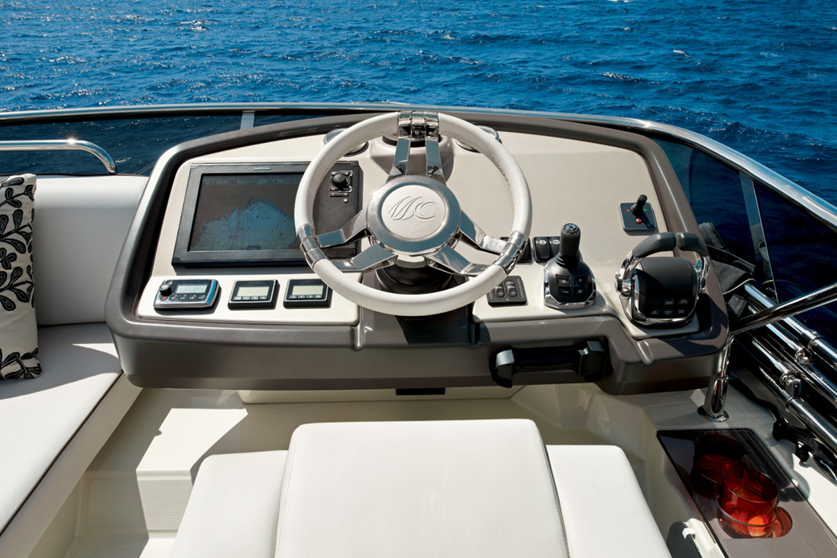 Monte Carlo MC5 — Helm